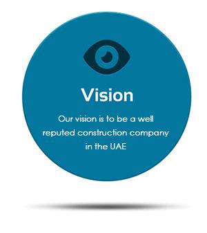 Al Bharat Contracting LLC |